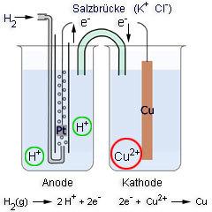 Antwort E • Chemie i...